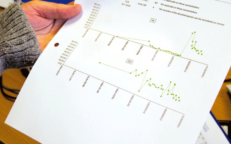 Oil Analysis TEST ENGIE Laborelec